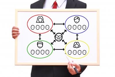 Hemligheten bakom integrerad marknadsföring stavas samarbete